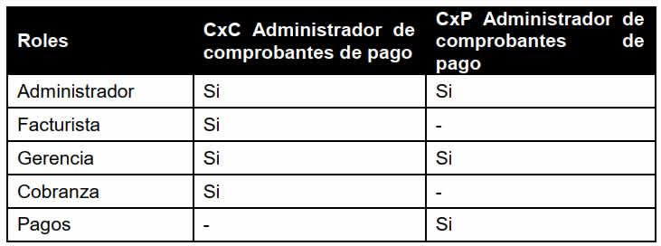 aspel sae reinstalable r31 nuevos perfiles reportes fiscales