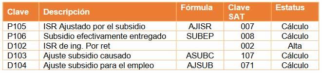 tabla percepciones deducciones cfdi nomina 2020